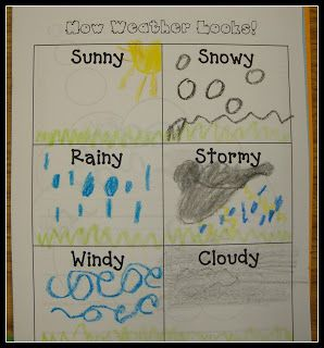 Today in First Grade...: weather