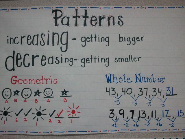 15 Best Number Patterns Images On Pinterest Number Patterns Math