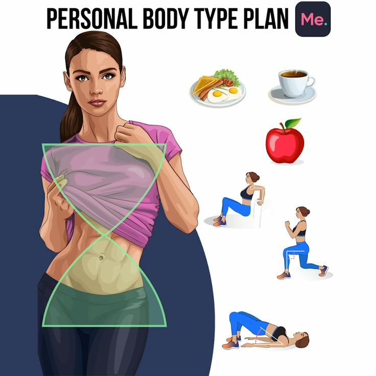 Have Slimmer Body in 4 Weeks with Personal Body Type Meal Plan
