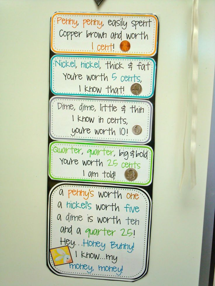 I already use this money poem...the kids LOVE it! :)- great for their math journals