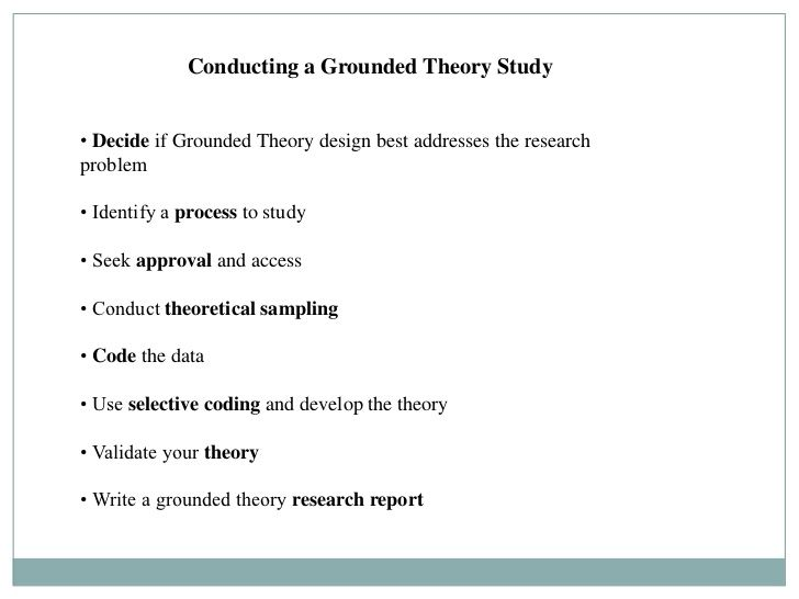 theory in thesis writing