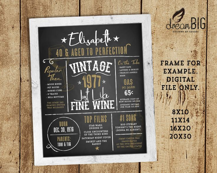 Aged to Perfection   Like Fine Wine   40th Birthday Decorations   Sign  Best 25  40 birthday decorations ideas only on Pinterest  . Diy Centerpieces For 40th Birthday Party. Home Design Ideas