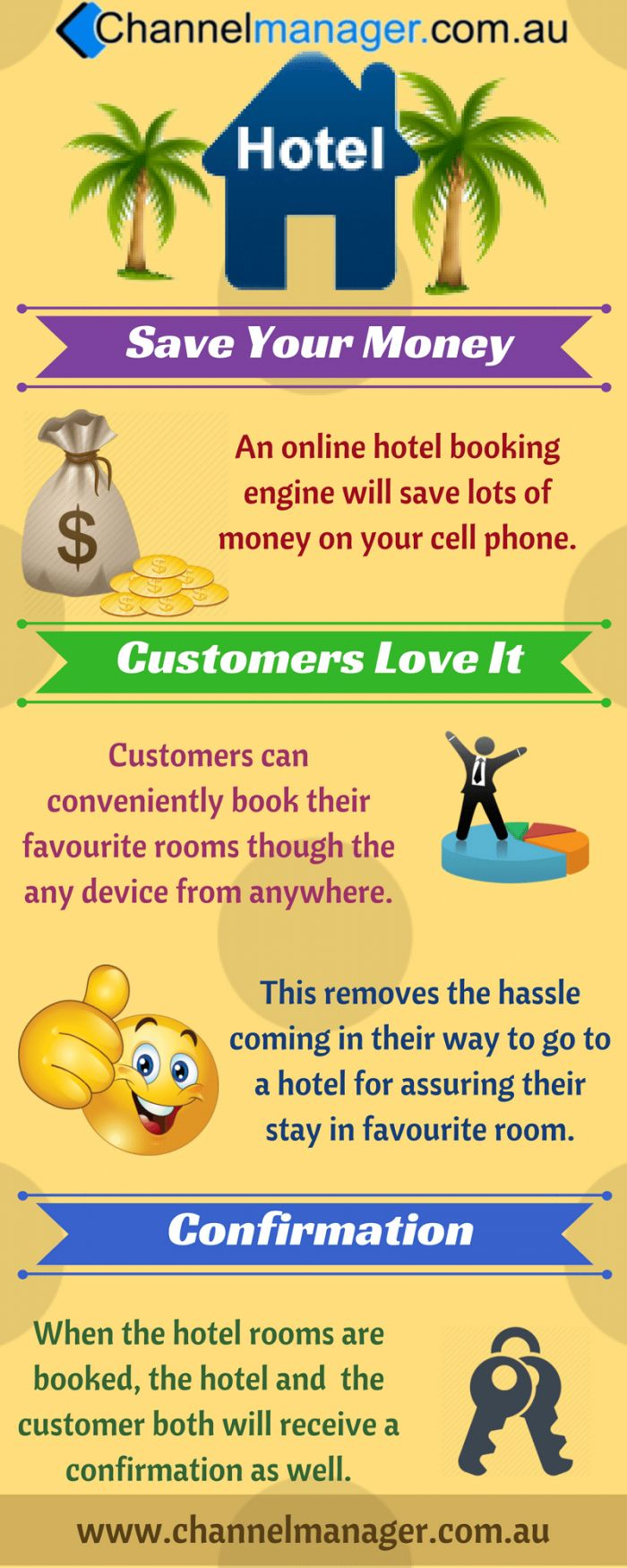 Hotel Reservation System #Infographics