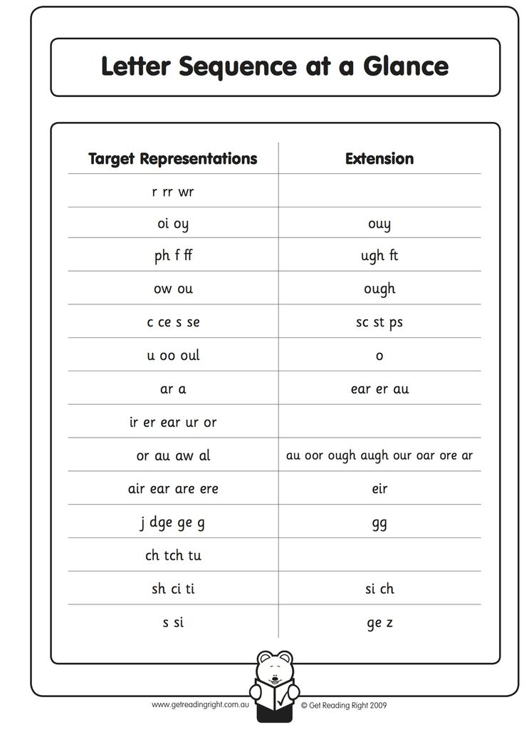 Complete the Code - Sequence at a Glance