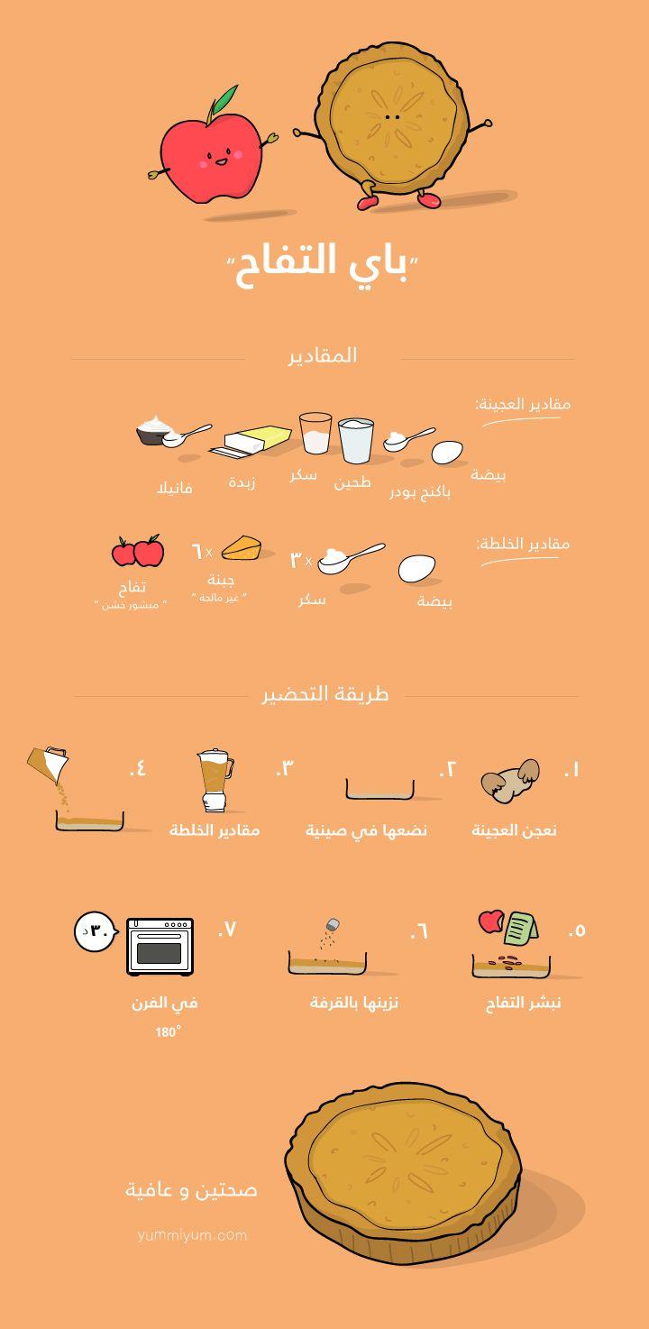 وصفة عمل فطيرة التفاح