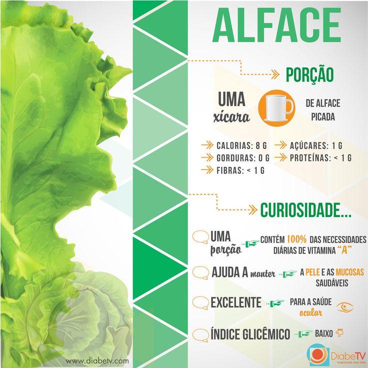 Beneficios Nutricionais da Alface