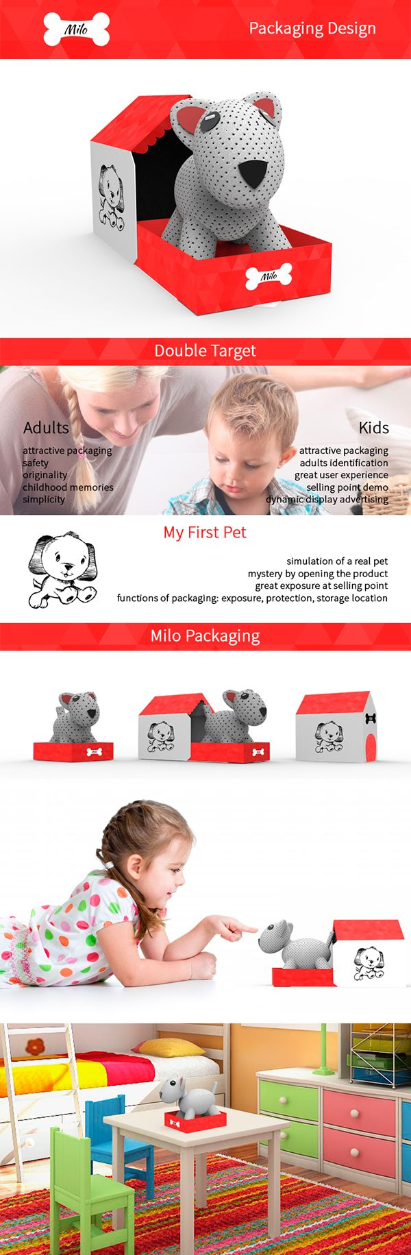 Toy packaging Toy dog Milo