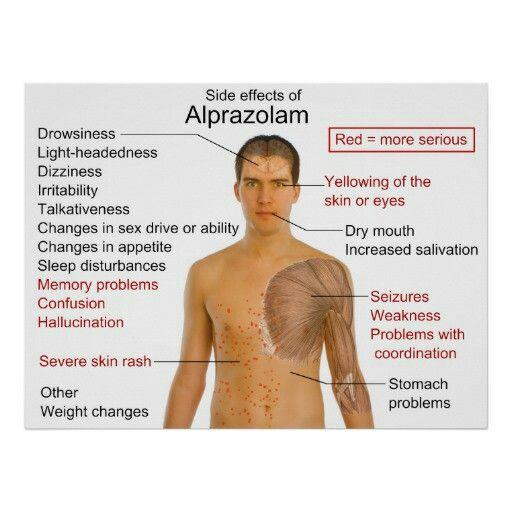 side effects alprazolam (xanax)