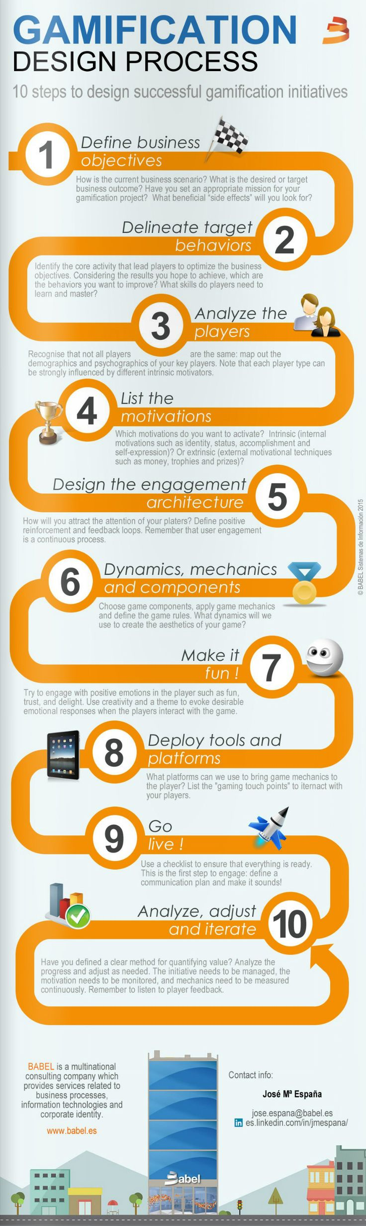10 steps to design successful #gamification initiatives