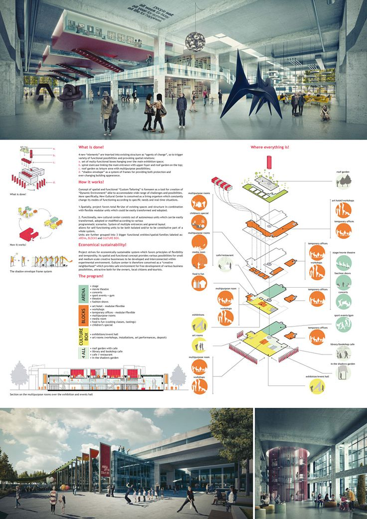 YAC's Space to Culture winners propose ideas for a new cultural community hub in Bologna, Italy // Honorable Mention team: INCLOUDS ARCHITECTURE (Sara Averardi, Igor Stipac, Roberto Mattioli)