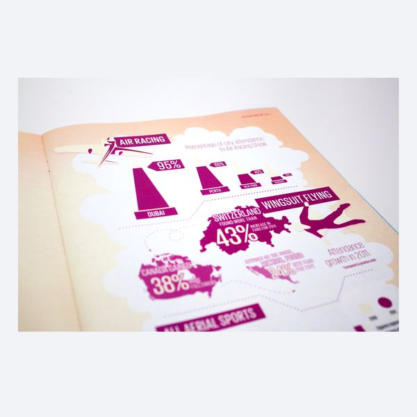 Red bull Annual Report by Jack McGrath, via Behance