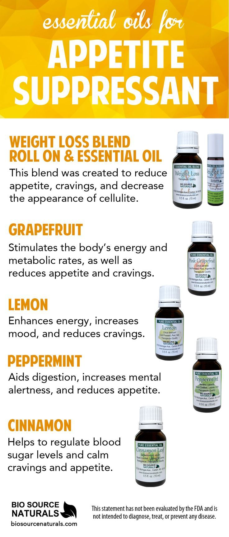 Essential oils to reduce appetite can be used to assist in weight loss naturally. In fact, the Smell & Taste Treatment and Research Institute of Chicago found that inhaling a scent when hungry will help to suppress appetite and the desire to eat. The follow oils are helpful to stop emotional eating and curb cravings.* *This statement has not been evaluated by the FDA and is not intended to diagnose, treat, or prevent any disease.