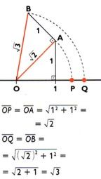 Os números racionais são todos os números que podem ser expressos em forma de fração. Os números ir...