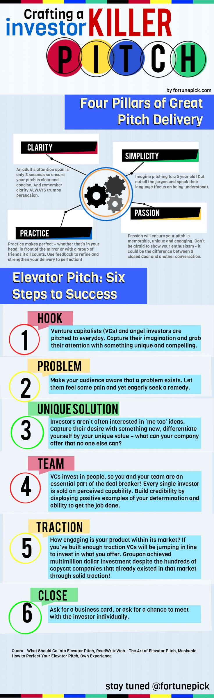 Infographic - How To Craft A Killer Startup Investor Pitch. As a startup, your ability to get investors excited about your idea is crucial to your success. Your ability to communicate what your startup does directly determines how people will respond to your business. If you're at the beginning stages of promoting your startup, you're in luck. The following infographic outlines the pillars of a great startup pitch, and the six steps you'll need to take to craft that successful pitch!