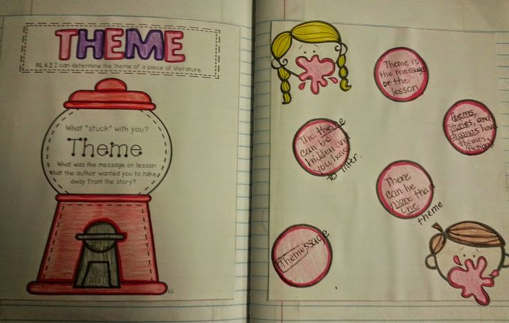 An introduction to THEME using song lyrics (This is a MUST-READ blog post by Nicole Shelby! If you teach your students about themes in literature, you'll want to check out this blog post!!!)