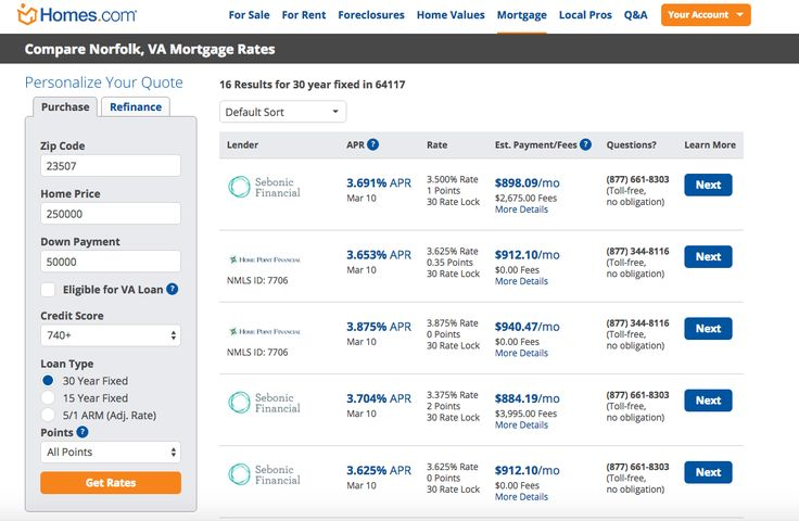 Guide To Mortgage Rate Comparison Tables | Homes.com