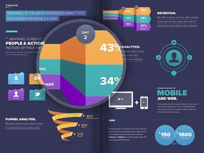Mixpanel analytics Infographics Graph | Data/Statistics design  by Julien Renvoye