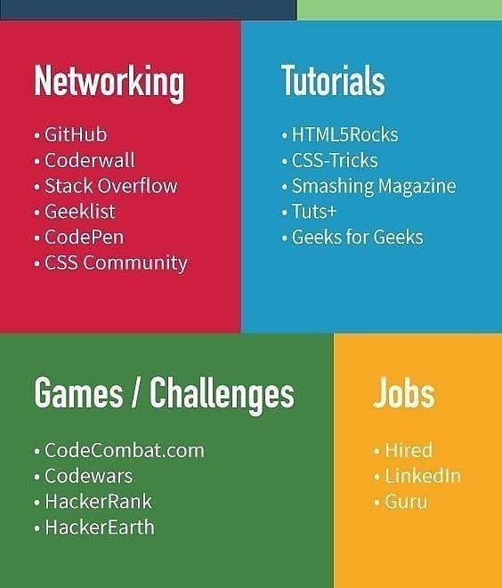 Follow @tech_info365 for daily updates   #programmerhumor