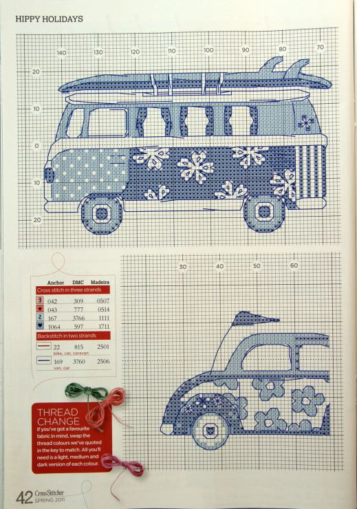 retro cross stitch pattern