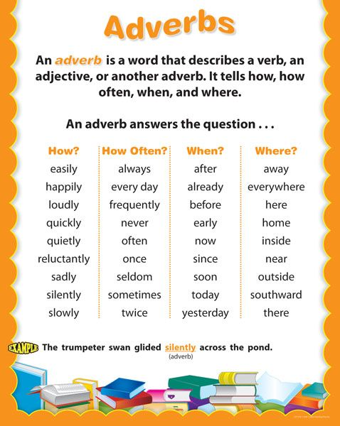An adverb is a word that describes a verb, an adjective, or another adverb. It tells how, how often, when, and where.