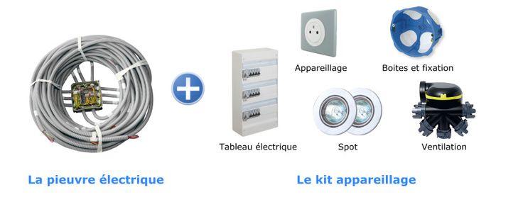 kit pieuvre électrique Pro'Fil