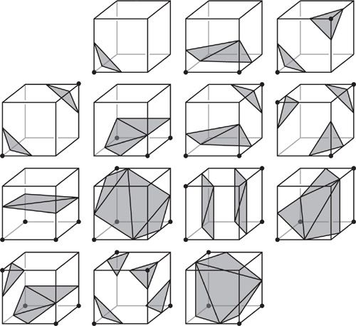The 14 Fundamental Cases for Marching Cubes