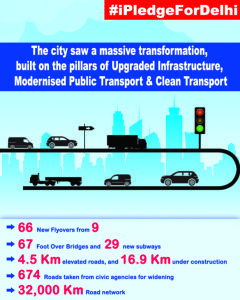Modernised Clean Public Transports in Delhi
