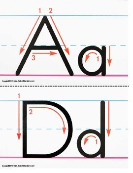 Free letter formation posters ~ Handy!