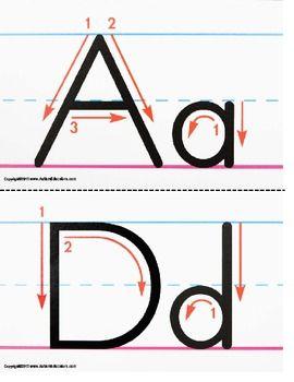 Tarjetas para laminar con la forma correcta de escritura de las letras!