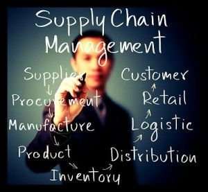 #SupplyChainManagement includes #Logistics not interchangeable #Logistics is an activity within the company, generally viewed as managing flow between company, suppliers and customers. Know more http://bit.ly/1soWsno