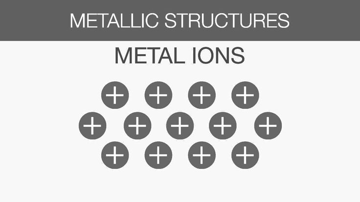 What are metallic bonds? | Chemistry for All | The Fuse School