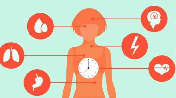 Enfarte dá 4 sinais 1 mês antes de acontecer. Salva a tua vida! Conhece como deves proceder para evitar
