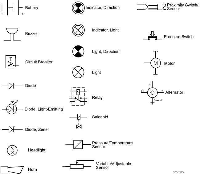 8 best images about pnuematic symbols on pinterest