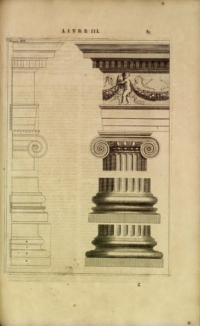 Orden jónico - Vitruvio/C. Perrault, 1684