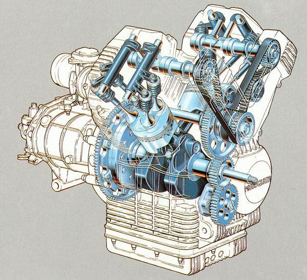 118 Best Moto Guzzi Drawings Images On Pinterest