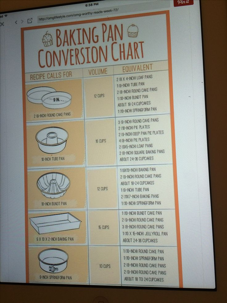 Pin By Annette Mccarthy On Helpful Hints Round Cake Pans