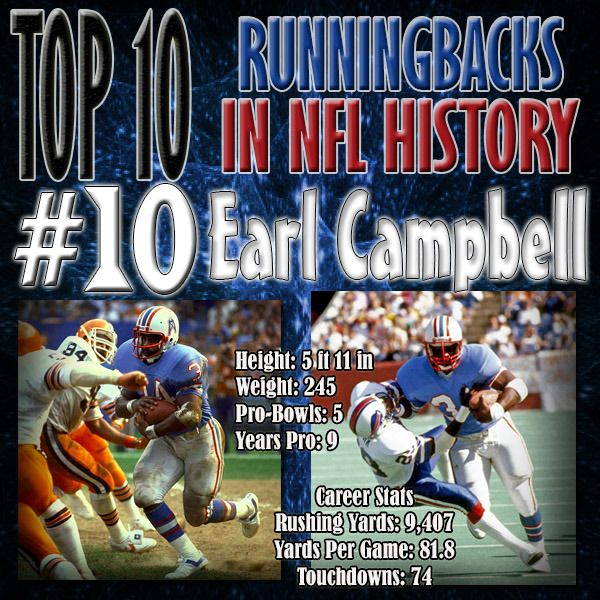 Earl Campbell was one of the first bruiser running backs to ever play in the NFL and was one of the hardest to bring down. He loved delivering a beating. He was one of those running backs that fought for every inch, and it took its toll midway through his career. That being said, he had one of the most impressive first 4 season stretches as he averaged 1600 yards and 14 touchdowns in that span. For video highlights and more, visit…