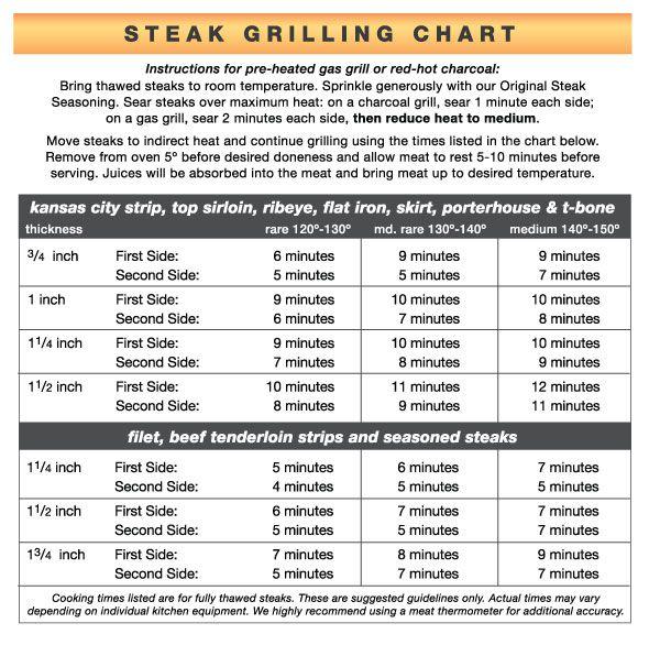 Best  Steak Company Ideas On   How To Broil Steak