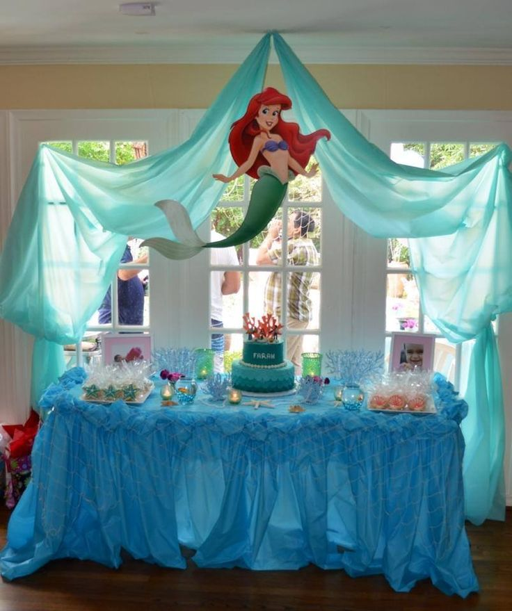 1000 ideas about birthday wall on pinterest birthday for Ariel decoration party