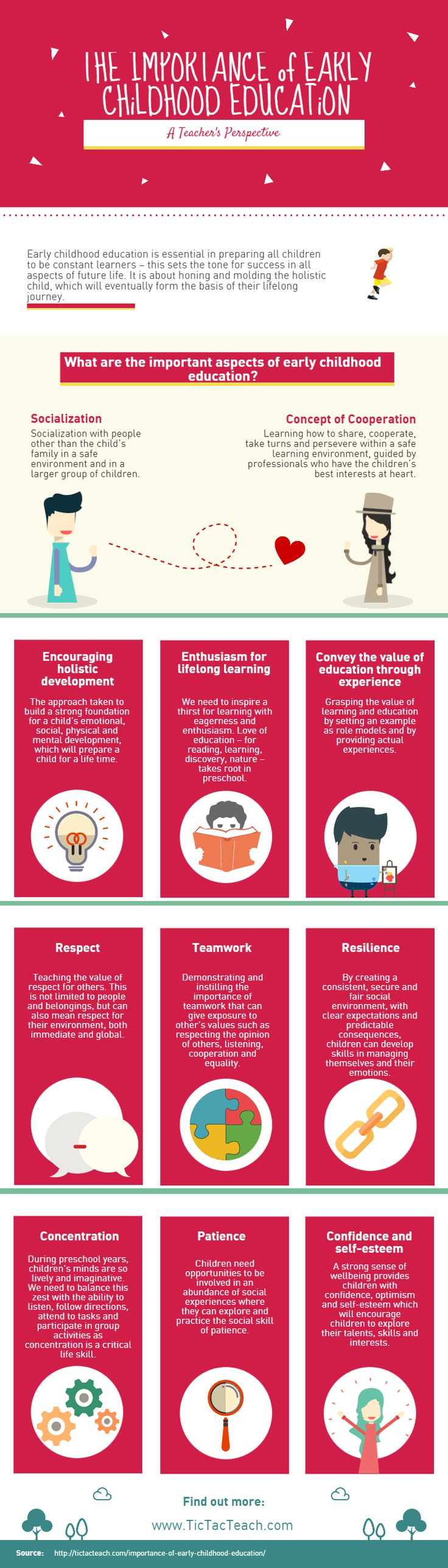 The Importance of Early Childhood Education - TicTacTeach