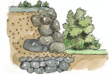 Ska du bygga en mur eller stödmur själv? Här får du goda råd på vägen.