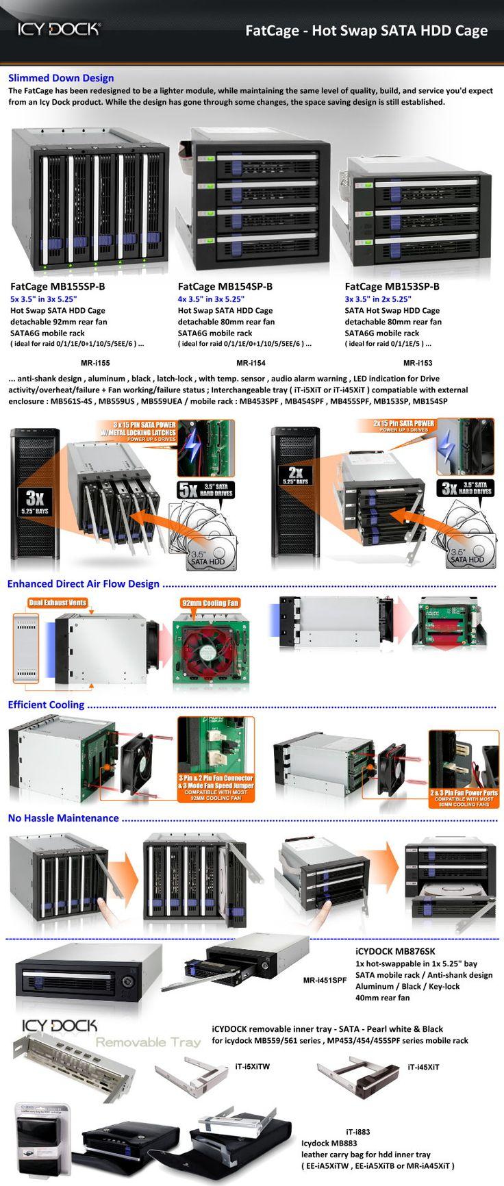 FatCage - Hot Swap SATA HDD Cage