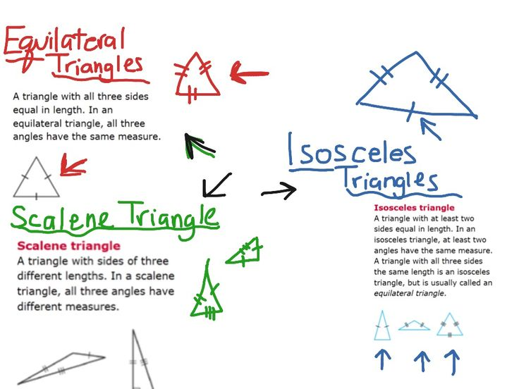 acute scalene triangle - Google Search