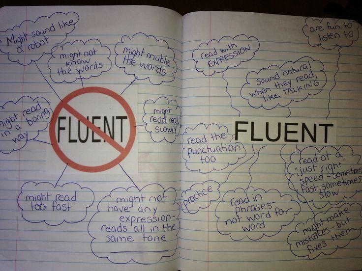 what makes a fluent reader?