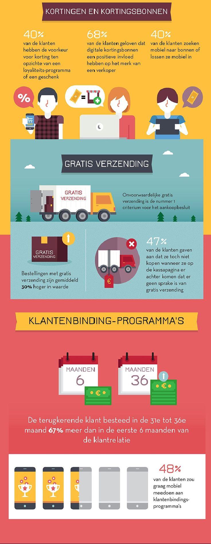 65 Feiten over E-commerce klant psychologie