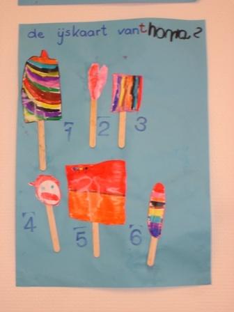 prijskaart maken (persoonlijk voor plakboek) leuk! Diverse soorten ijsjes.
