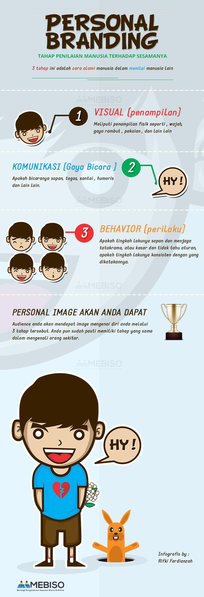 [Infografis] Personal Branding, Tahap Penilaian Manusia Terhadap Sesamanya