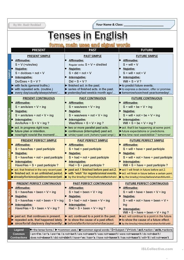Tenses in English worksheet – Free ESL printable worksheets made by lecturers