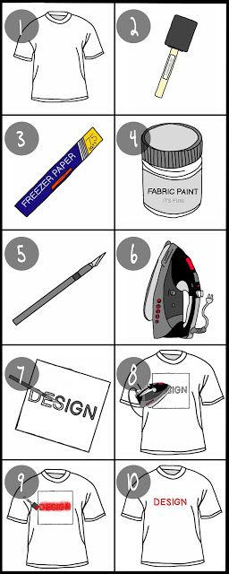 The Easiest Directions for How to Add Your Own Design to a T-Shirt https://www.lanyardmarket.com/
