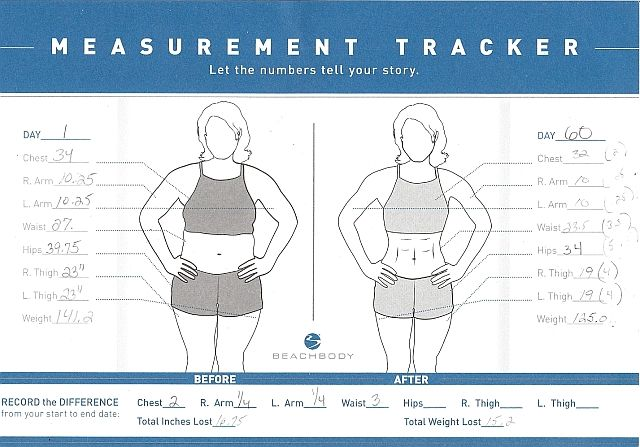Body Measurement Tracking Chart   Track  The o jays and 21